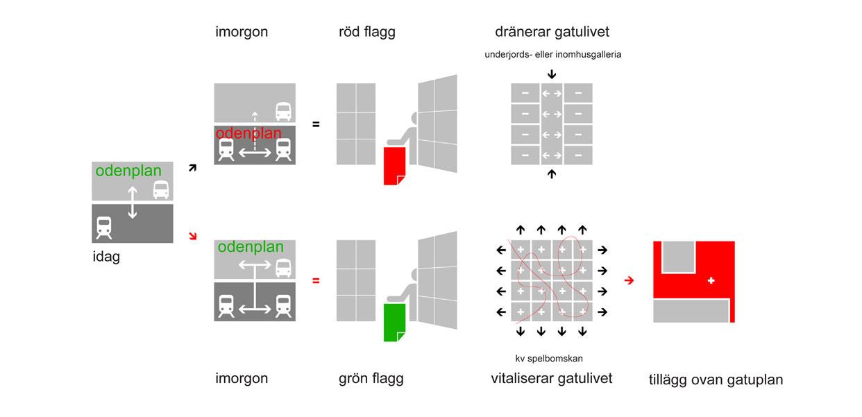 Mosaik_odenplan_stockholm_kontor_diagram_varg_arkitekter_Beskuren