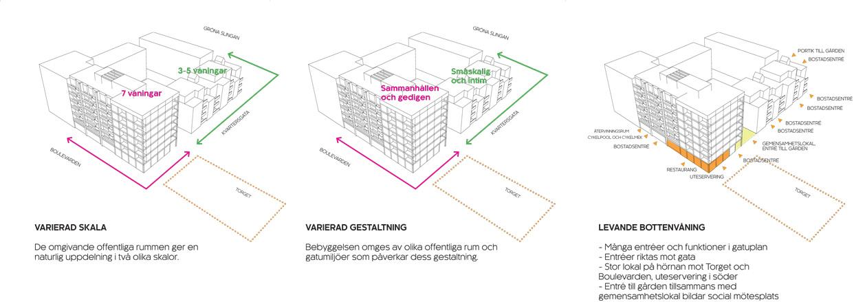 2_Täby-park_diagram_Varg-arkitekter