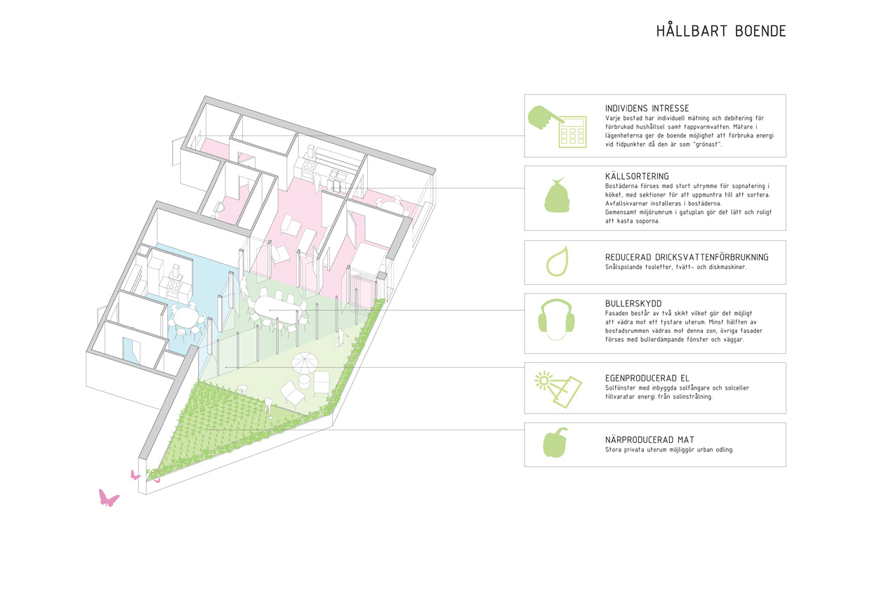 HSB_Vasterbroplan_Stockholm_Bostader_Varg_Arkitekter_Utopia_hallbart_boende