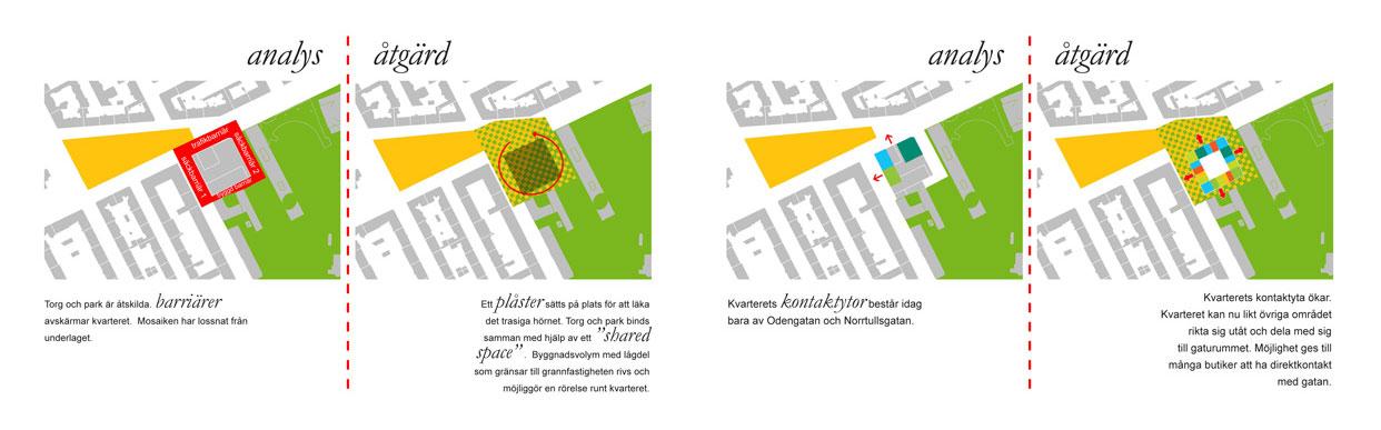 Mosaik_odenplan_stockholm_kontor_analys_varg_arkitekter_Beskuren