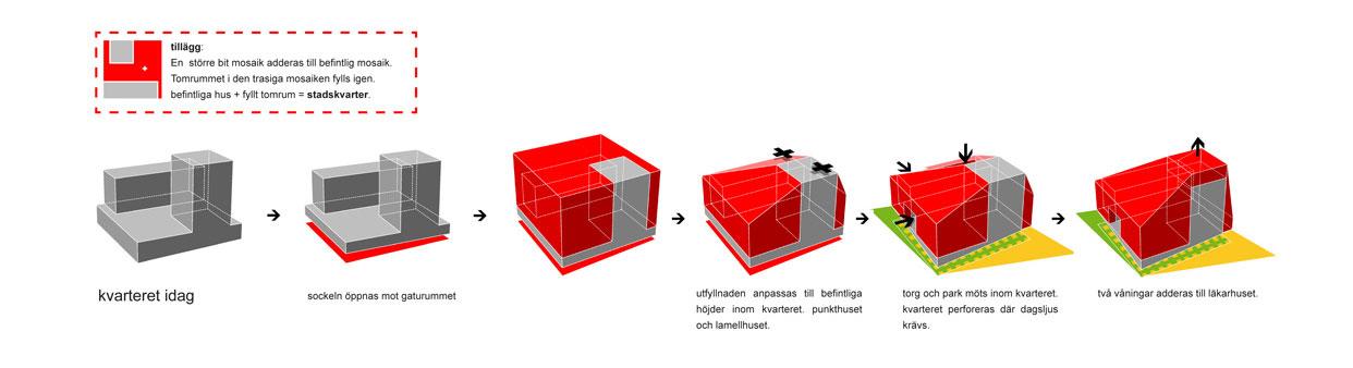 Mosaik_odenplan_stockholm_kontor_diagram2_varg_arkitekter_Beskuren