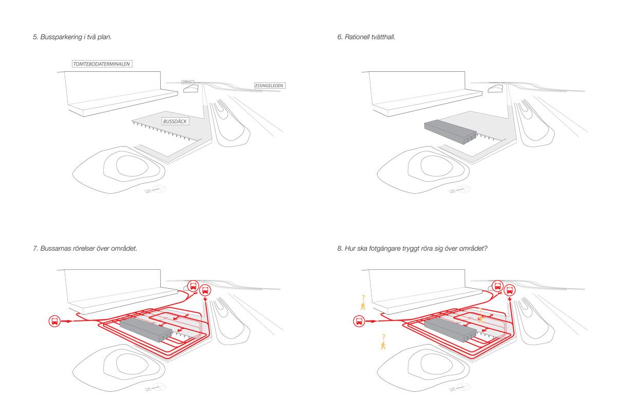Tomteboda_Tvatthall_Administrationsbyggnad_Solna_Diagram_B_Varg_Arkitekter