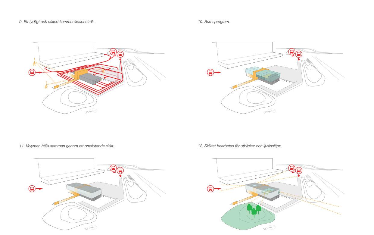 Tomteboda_Tvatthall_Administrationsbyggnad_Solna_Diagram_C_Varg_Arkitekter