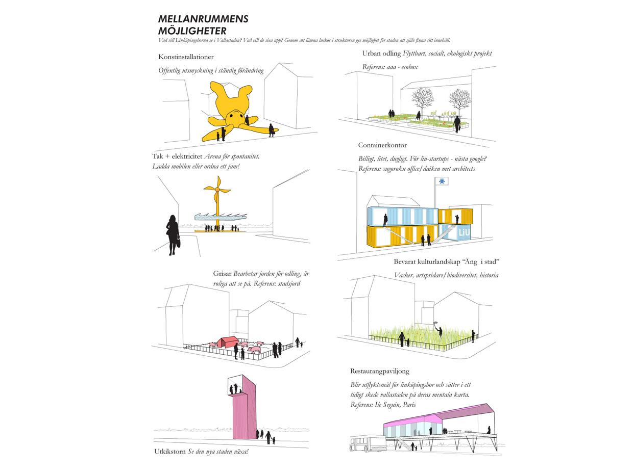 Vallastaden_Linkoping_Stadsutveckling_mellanrummens_möjligheter_varg_arkitekter