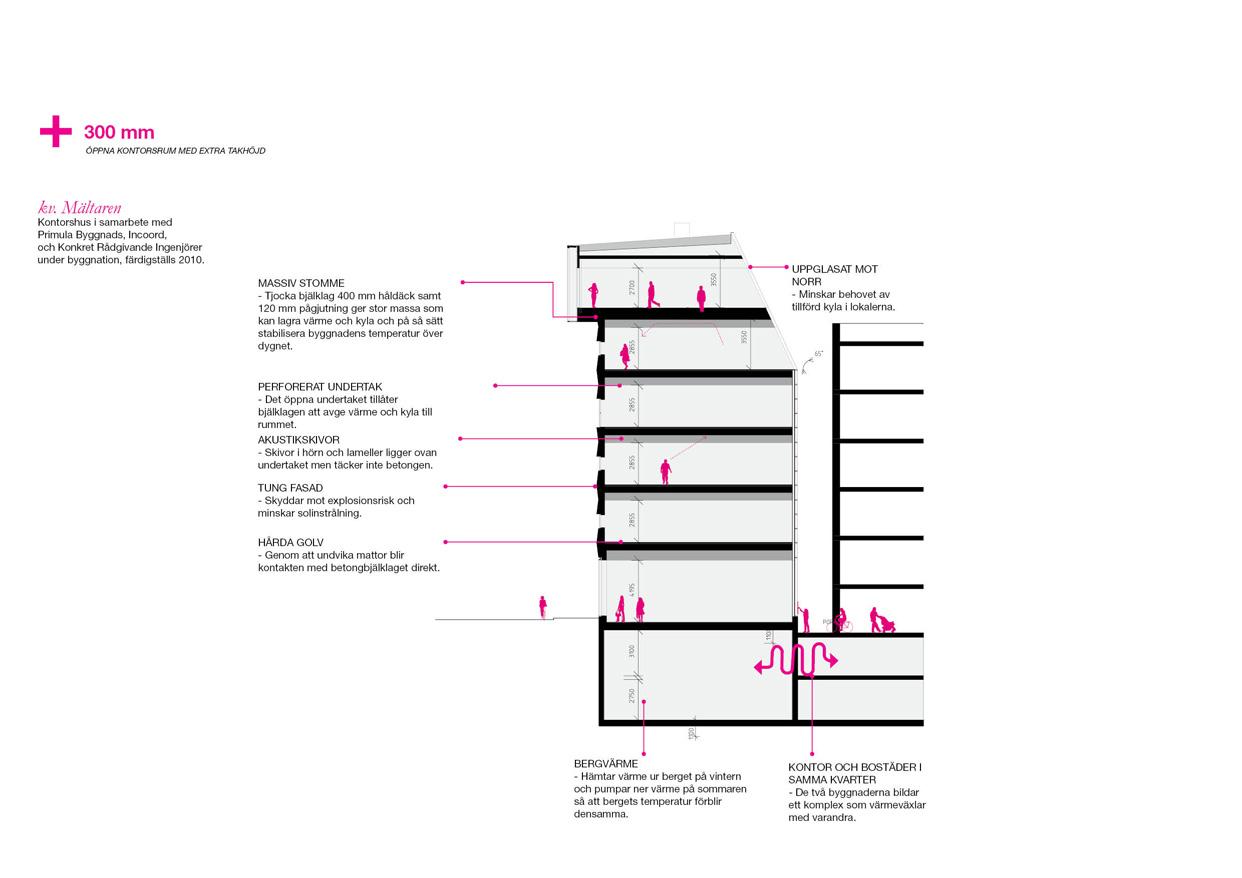 Virserum_Hållbar_Utveckling_Utställning_Varg_Arkitekter_04