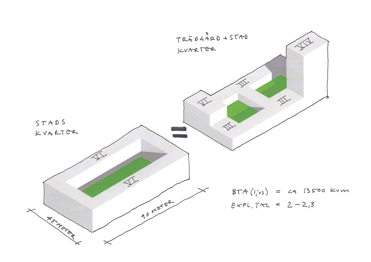 akka_bromma_stockholm_bostader_kollektivtraffik_diagram2_Stadsutveckling_varg_arkitekter